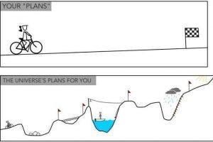 parcours-entrepreneur